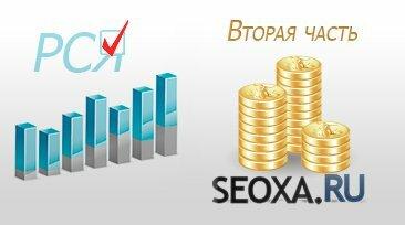 Рекламная сеть Яндекса (РСЯ) Вторая часть